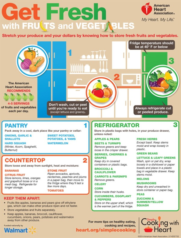 fruit veggies - how to store